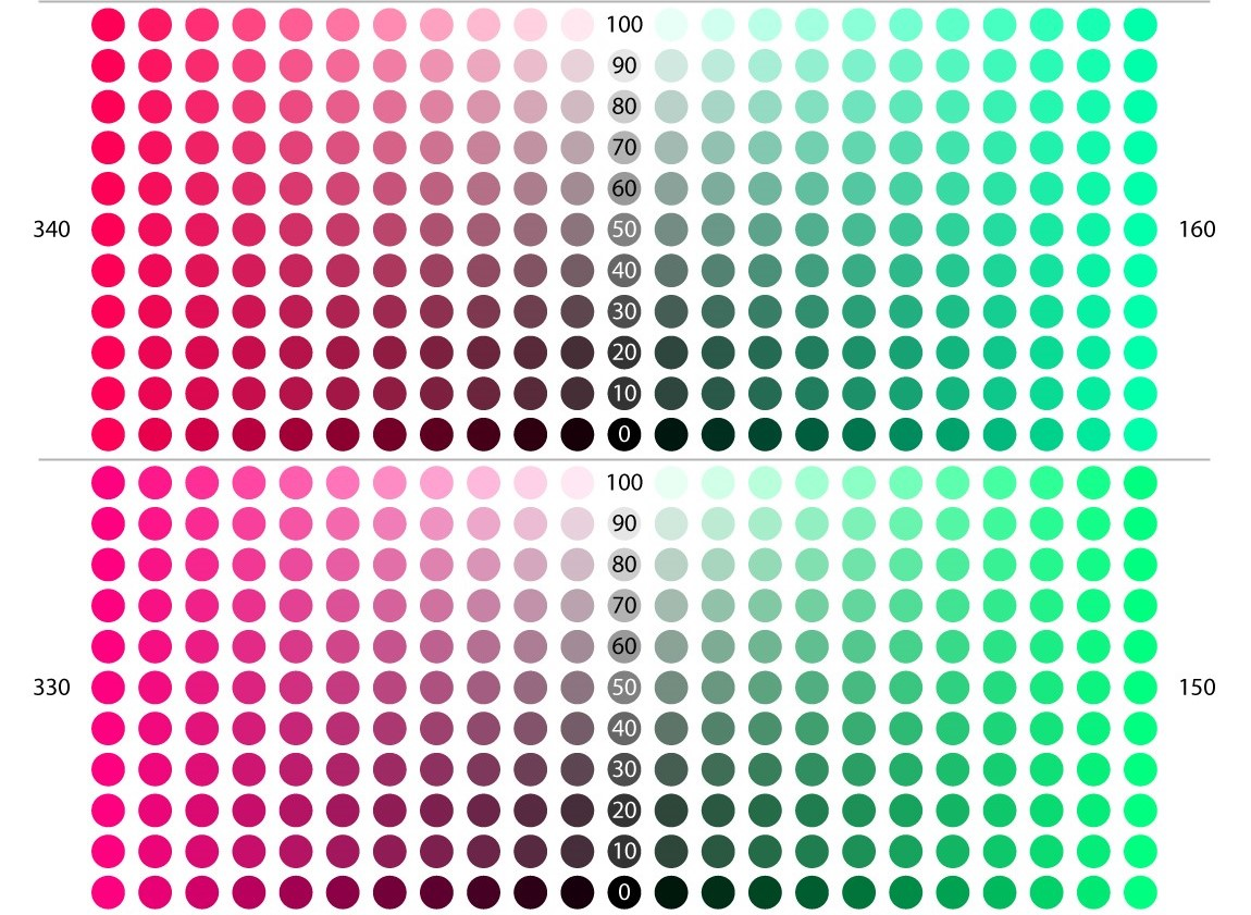 A tint to hue reference chart notes on color identify the tint in one of the middle colors and then see to which saturated hue it corresponds by tracing to the color on the closest edge geenschuldenfo Choice Image