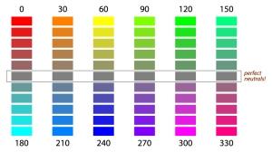 neutral-blends-x