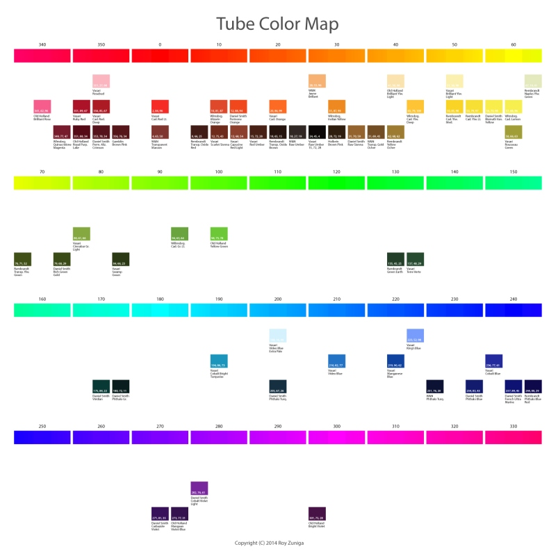 Hsb Notes On Color
